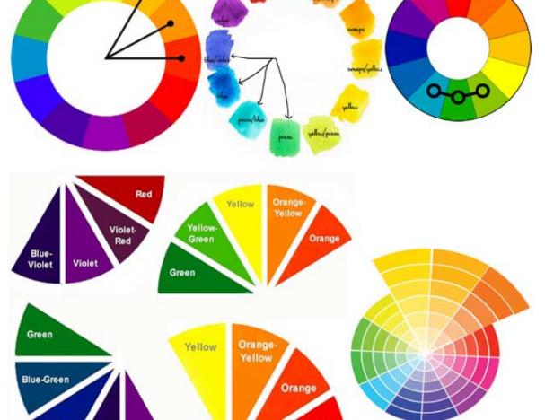 روش آنالوگ در انتخاب رنگ