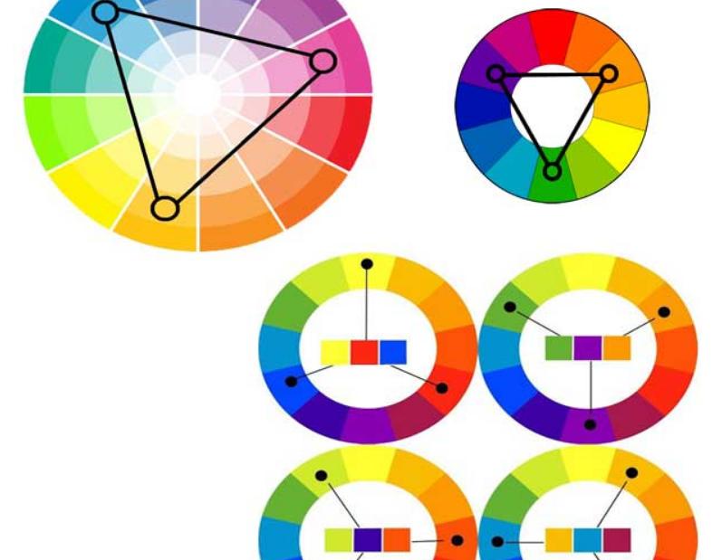 روش مثلثی در انتخاب رنگ